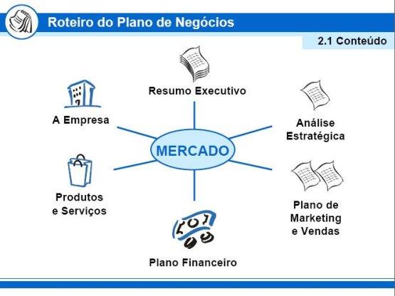Montar plano de negocio